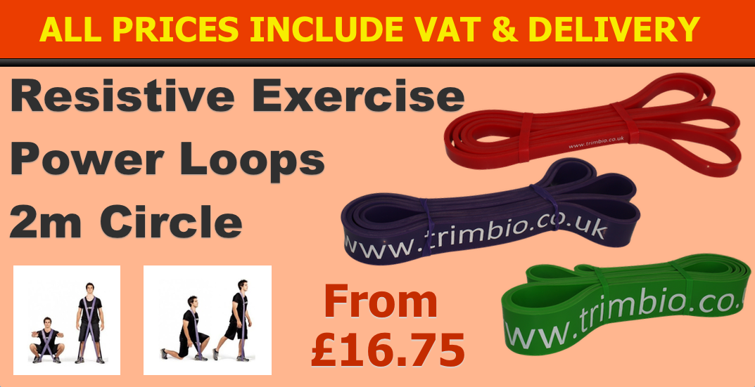 Resistive Exercise Power Loops